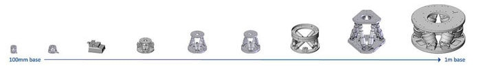 Range of standard hexapod sizes available at PI