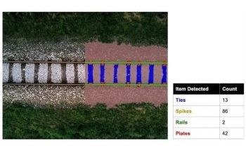 Drone Imaging with MIPAR