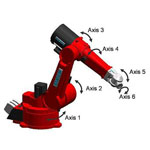 Articulating Robots from Olympus Technologies Ltd.