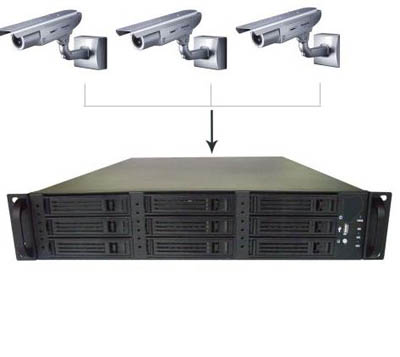 Autonomous Surveillance System from Gridbots Technologies Private Limited