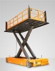 KUKA Robotics Introduces Triple Lift Mobile Lift Platform at InterAirport Trade Fair