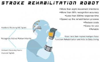 NCyborg Project Aims to Develop New Stroke Rehabilitation Robot